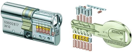 WSW-Zylinder-Aufbau