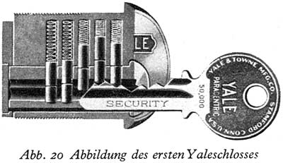 yale_zylinderschloss