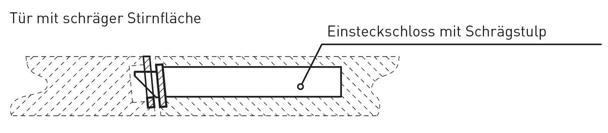 Draufsicht Schrägstulp-Einsteckschloss