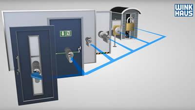 Profilzylinder können gleichschließend für unterschiedliche Türen hergestellt werden.