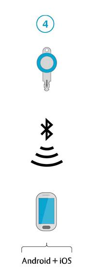 Direkte Programmierung Bluetooth-Schluessel